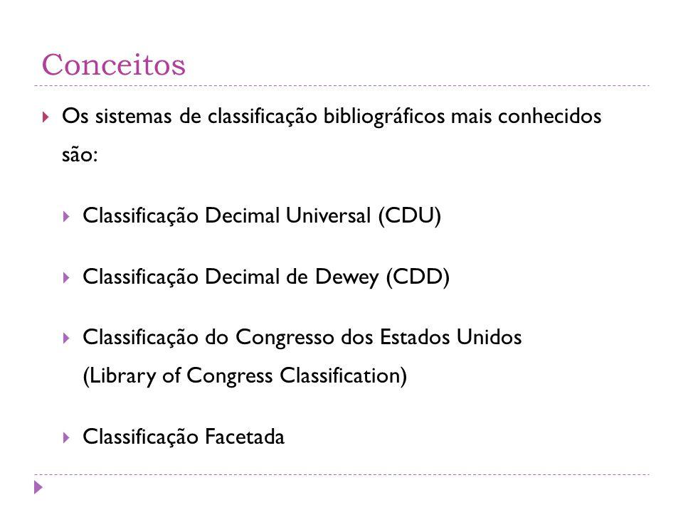 Conceitos  Os sistemas de classificação bibliográficos mais conhecidos são:  Classificação Decimal Universal (CDU)  Classificação Decimal de Dewey (CDD)  Classificação do Congresso dos Estados Unidos (Library of Congress Classification)  Classificação Facetada