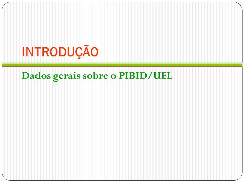 Focos da aprendizagem docente ARRUDA, S.M. ; PASSOS, M.