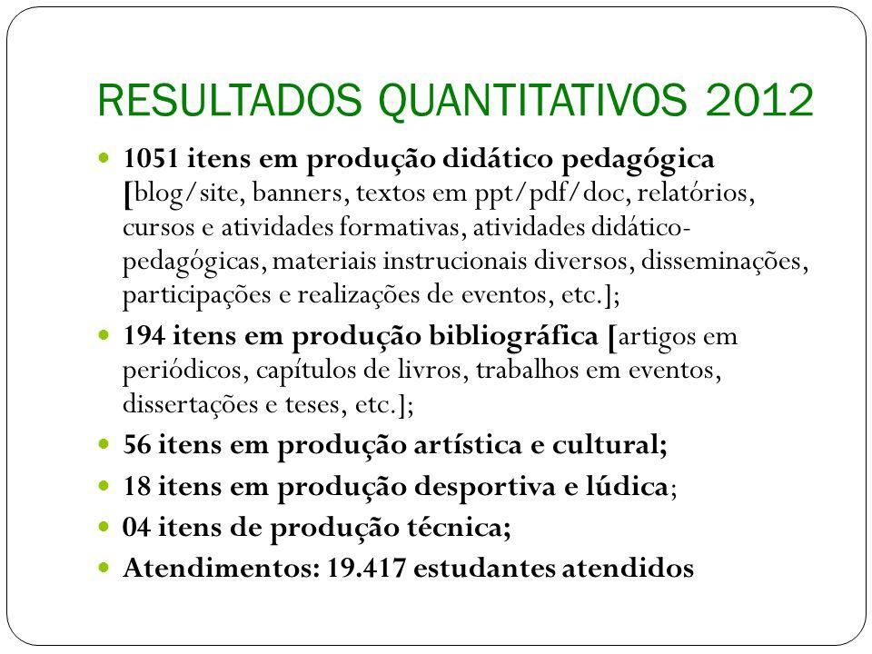 Configurações de aprendizagem docente Na formação inicial, nos cursos de licenciatura; no estágio supervisionado.