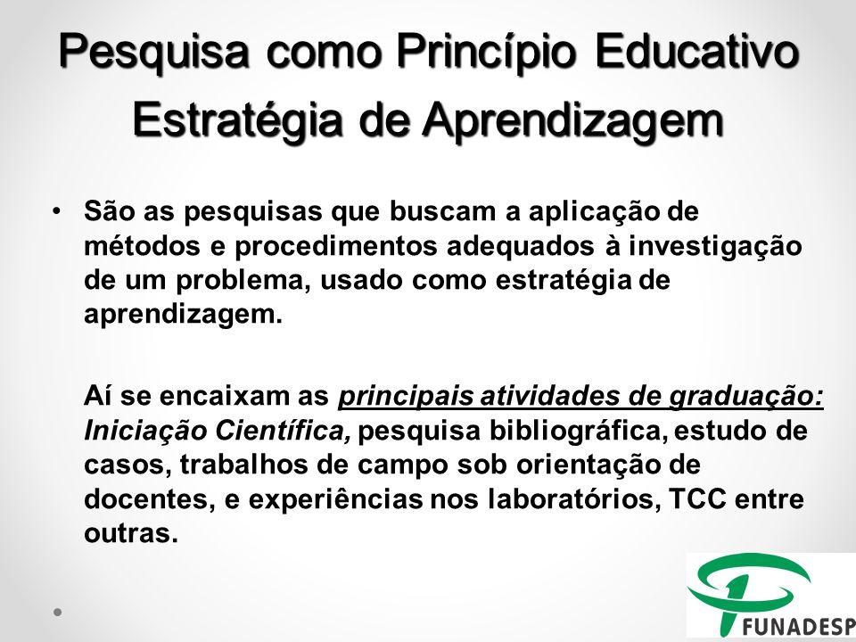 Pesquisa como Princípio Educativo Estratégia de Aprendizagem São as pesquisas que buscam a aplicação de métodos e procedimentos adequados à investigação de um problema, usado como estratégia de aprendizagem.