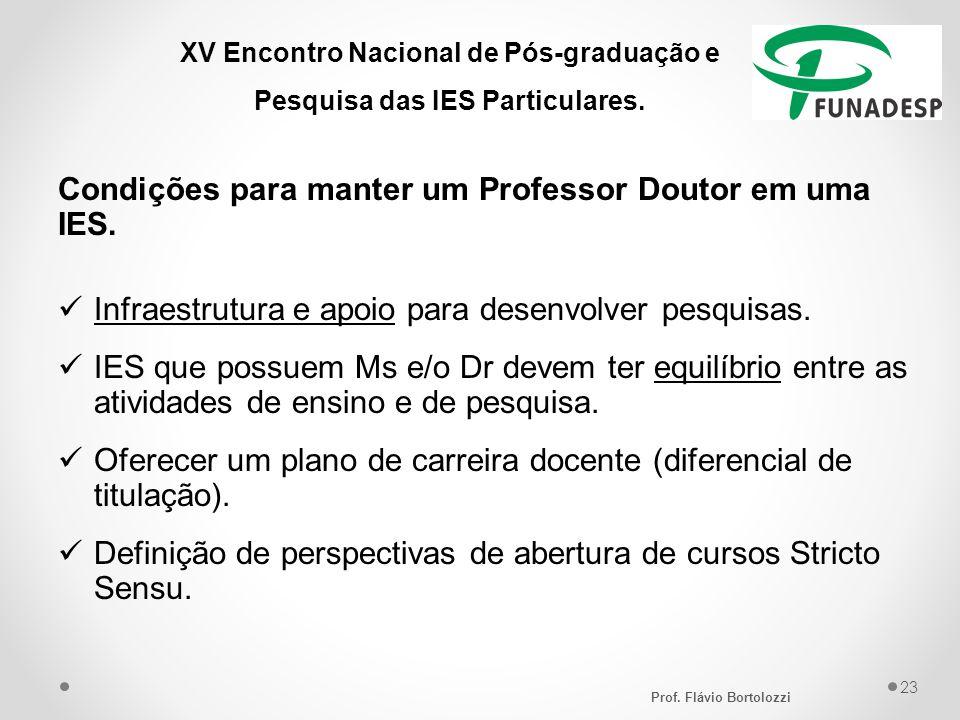 XV Encontro Nacional de Pós-graduação e Pesquisa das IES Particulares. Condições para manter um Professor Doutor em uma IES. Infraestrutura e apoio pa