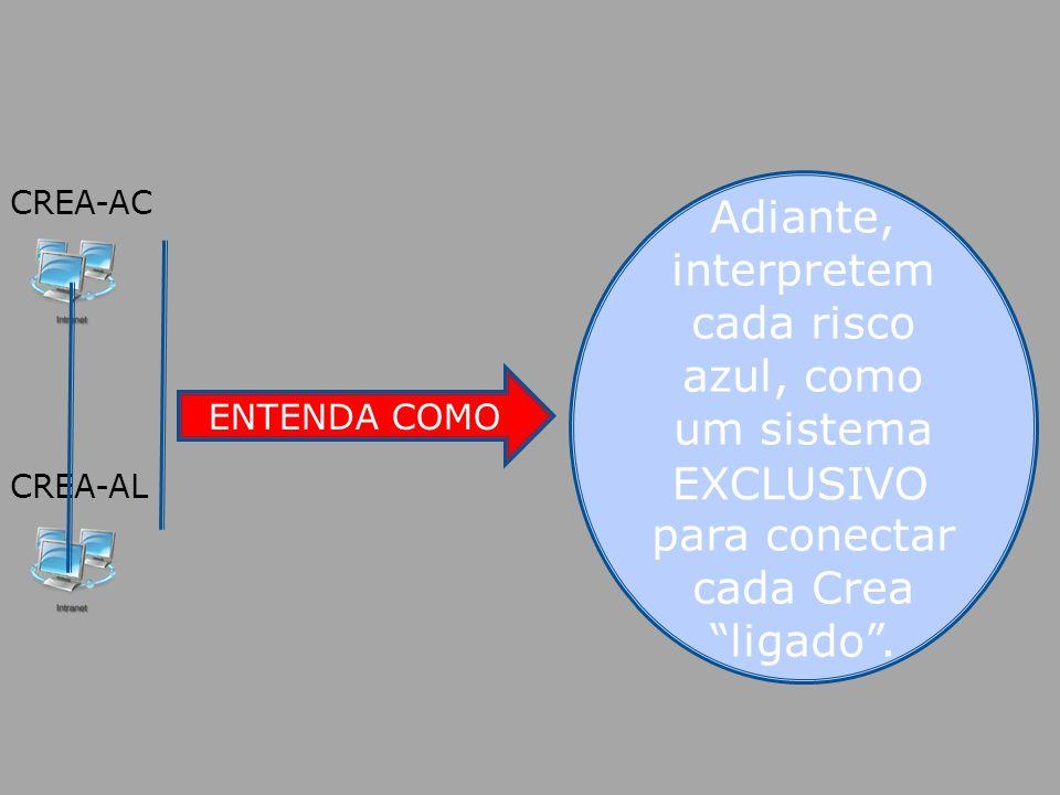CREA-AL ENTENDA COMO Adiante, interpretem cada risco azul, como um sistema para conectar cada Crea ligado .