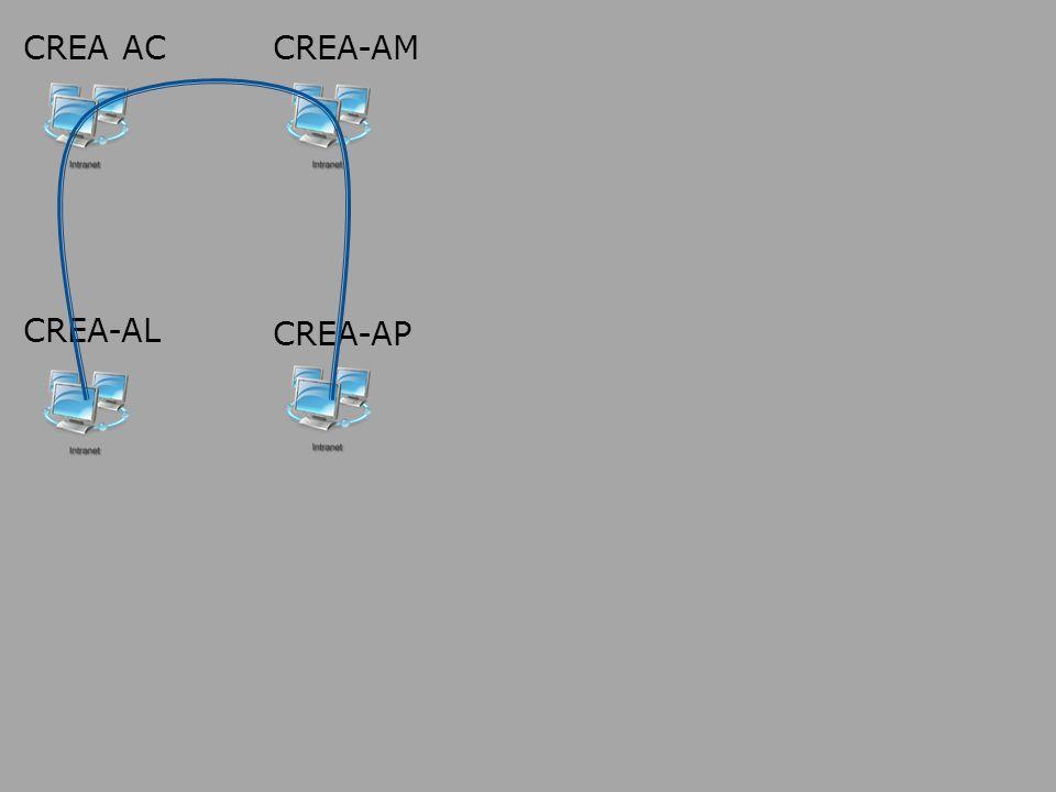 CREA AC CREA-AL CREA-AM CREA-AP