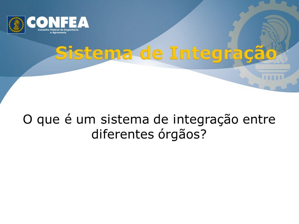 O que é um sistema de integração entre diferentes órgãos?
