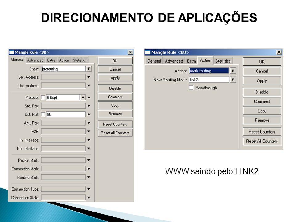 DIRECIONAMENTO DE APLICAÇÕES WWW saindo pelo LINK2