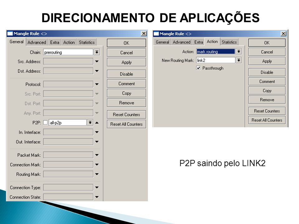 DIRECIONAMENTO DE APLICAÇÕES P2P saindo pelo LINK2