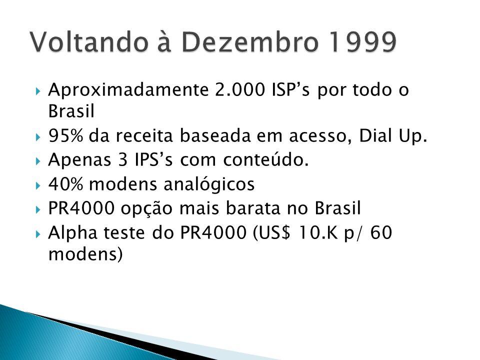  Aproximadamente 2.000 ISP's por todo o Brasil  95% da receita baseada em acesso, Dial Up.  Apenas 3 IPS's com conteúdo.  40% modens analógicos 