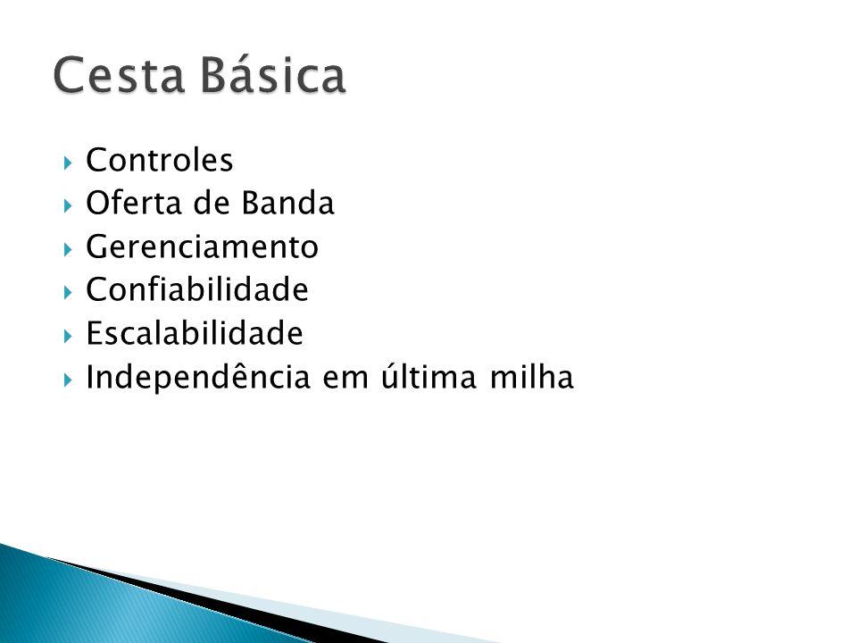 Controles  Oferta de Banda  Gerenciamento  Confiabilidade  Escalabilidade  Independência em última milha