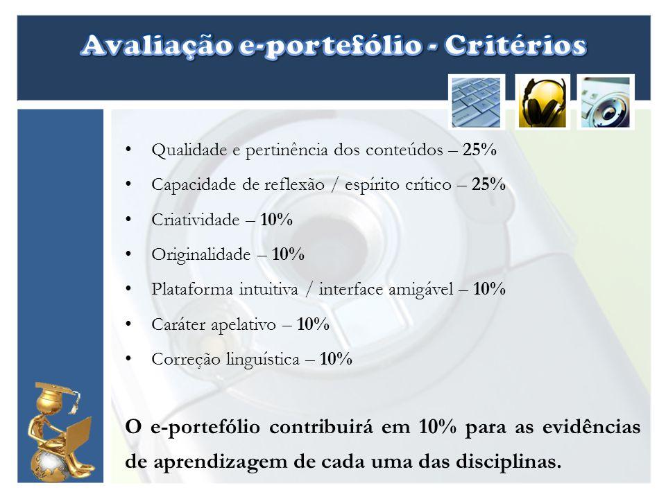 Qualidade e pertinência dos conteúdos – 25% Capacidade de reflexão / espírito crítico – 25% Criatividade – 10% Originalidade – 10% Plataforma intuitiv