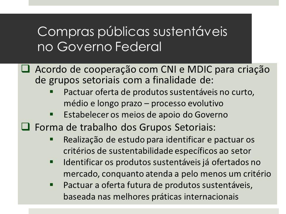  Acordo de cooperação com CNI e MDIC para criação de grupos setoriais com a finalidade de:  Pactuar oferta de produtos sustentáveis no curto, médio