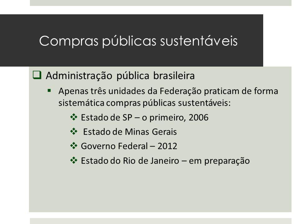 Compras públicas sustentáveis O Estado é um consumidor de grande escala  Administração pública brasileira  Apenas três unidades da Federação pratica