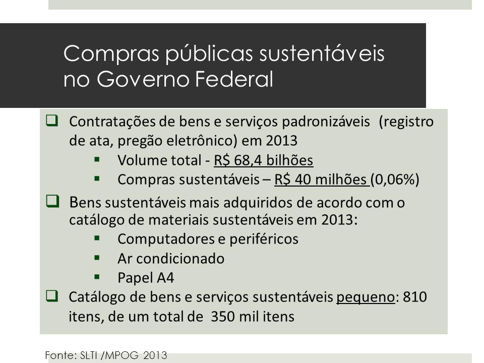 Compras públicas sustentáveis no Governo Federal  Contratações de bens e serviços padronizáveis (registro de ata, pregão eletrônico) em 2013  Volume