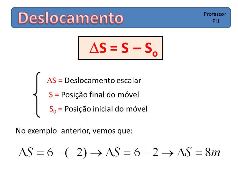 Professor PH  S = S – S o  S = Deslocamento escalar S = Posição final do móvel S 0 = Posição inicial do móvel No exemplo anterior, vemos que: