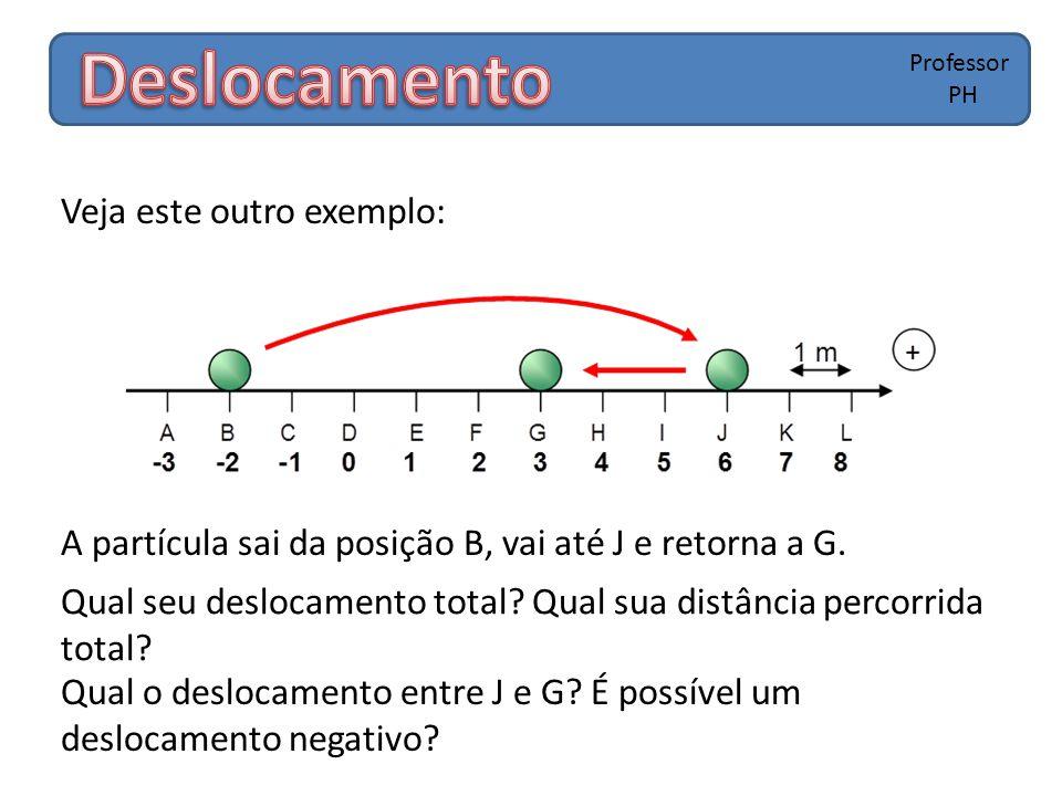 Professor PH Veja este outro exemplo: A partícula sai da posição B, vai até J e retorna a G. Qual seu deslocamento total? Qual sua distância percorrid