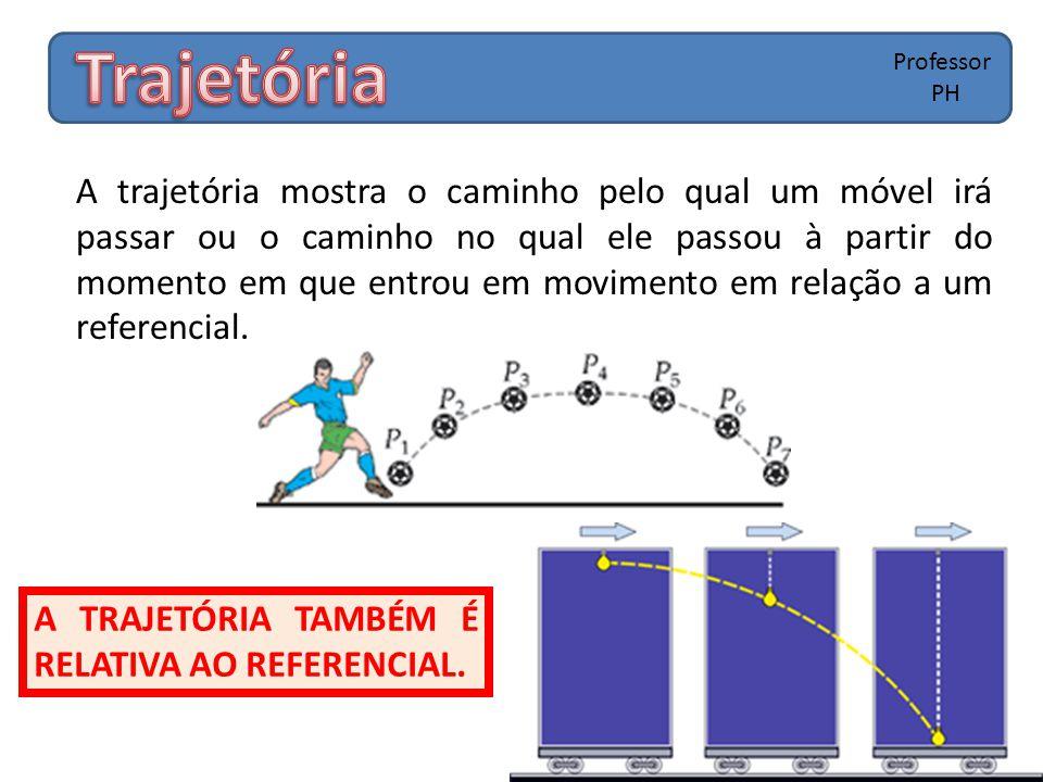 Professor PH A trajetória mostra o caminho pelo qual um móvel irá passar ou o caminho no qual ele passou à partir do momento em que entrou em movimento em relação a um referencial.