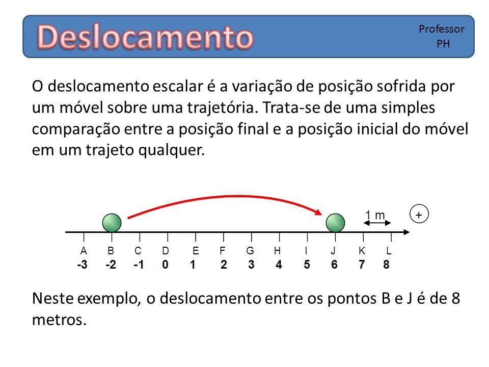 Professor PH O deslocamento escalar é a variação de posição sofrida por um móvel sobre uma trajetória. Trata-se de uma simples comparação entre a posi