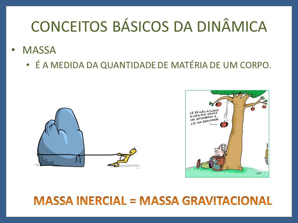 CONCEITOS BÁSICOS DA DINÂMICA MASSA É A MEDIDA DA QUANTIDADE DE MATÉRIA DE UM CORPO.