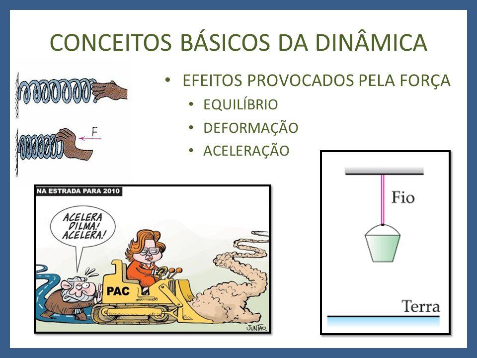 EFEITOS PROVOCADOS PELA FORÇA EQUILÍBRIO DEFORMAÇÃO ACELERAÇÃO CONCEITOS BÁSICOS DA DINÂMICA