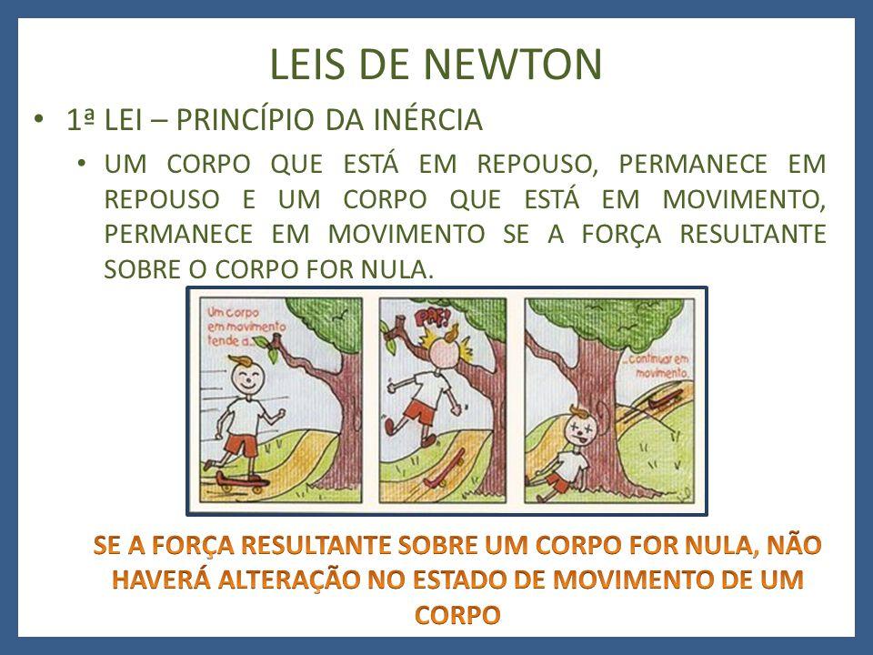 LEIS DE NEWTON 1ª LEI – PRINCÍPIO DA INÉRCIA UM CORPO QUE ESTÁ EM REPOUSO, PERMANECE EM REPOUSO E UM CORPO QUE ESTÁ EM MOVIMENTO, PERMANECE EM MOVIMEN