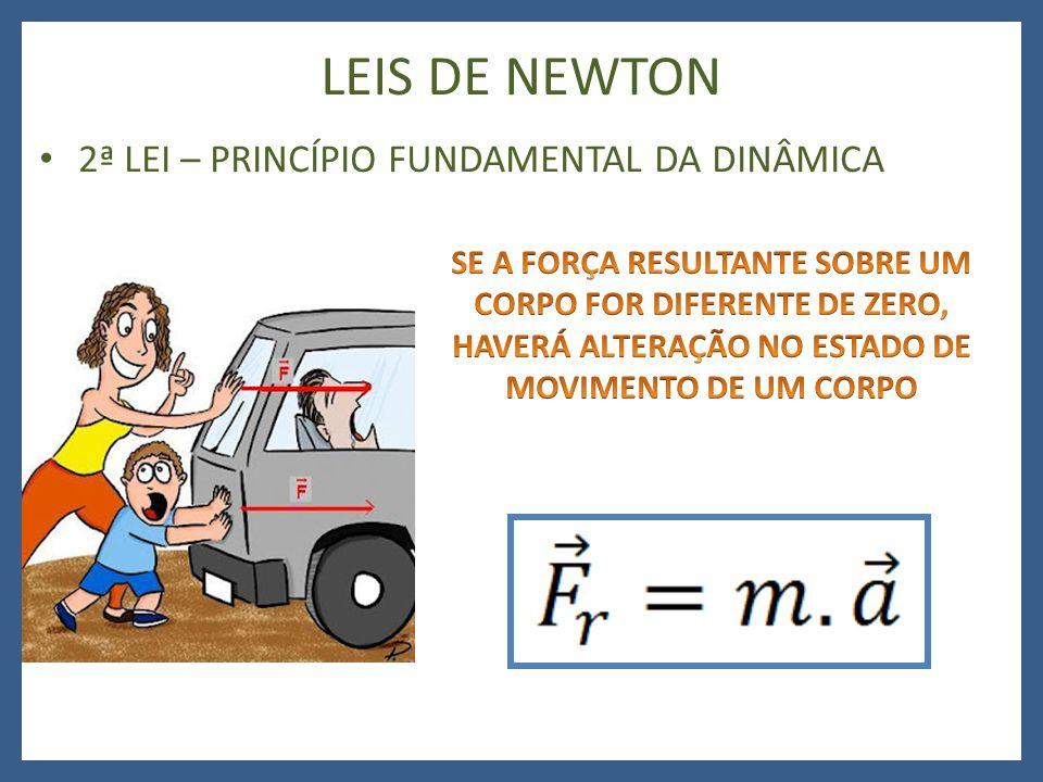 LEIS DE NEWTON 2ª LEI – PRINCÍPIO FUNDAMENTAL DA DINÂMICA