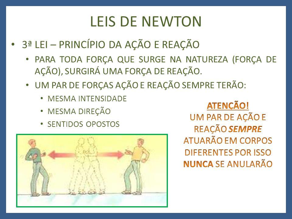 LEIS DE NEWTON 3ª LEI – PRINCÍPIO DA AÇÃO E REAÇÃO PARA TODA FORÇA QUE SURGE NA NATUREZA (FORÇA DE AÇÃO), SURGIRÁ UMA FORÇA DE REAÇÃO. UM PAR DE FORÇA