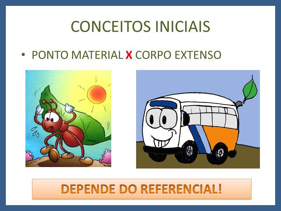 CONCEITOS INICIAIS PONTO MATERIAL X CORPO EXTENSO