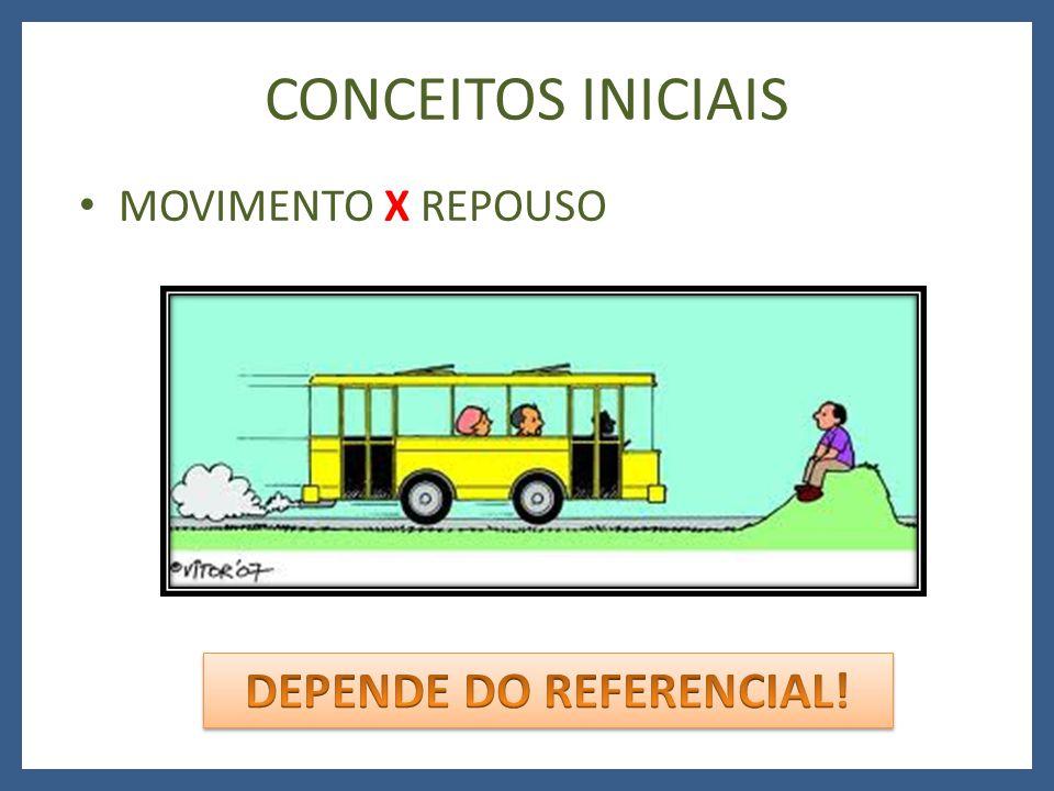 CONCEITOS INICIAIS MOVIMENTO X REPOUSO