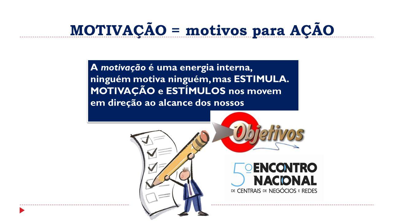 MOTIVAÇÃO A palavra MOTIVAÇÃO partilha sua raiz com EMOÇÃO : Ambas vem do latim MOTERE ,mover.
