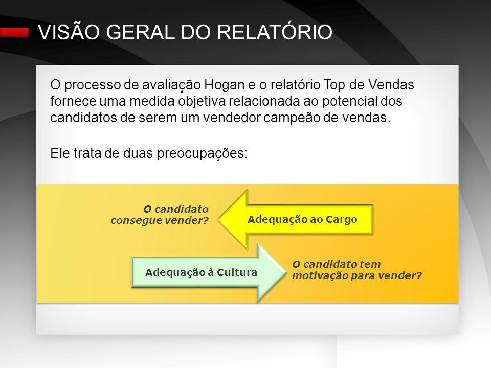 O processo de avaliação Hogan e o relatório Top de Vendas fornece uma medida objetiva relacionada ao potencial dos candidatos de serem um vendedor campeão de vendas.