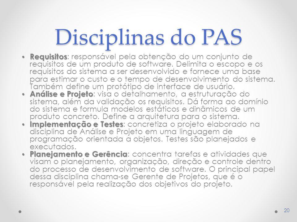 Disciplinas do PAS Requisitos Requisitos : responsável pela obtenção do um conjunto de requisitos de um produto de software.