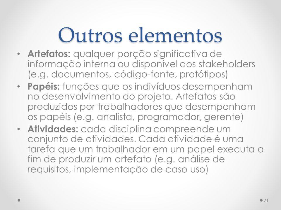 Outros elementos Artefatos: qualquer porção significativa de informação interna ou disponível aos stakeholders (e.g.