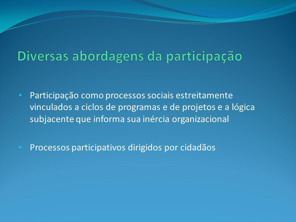 Participação como processos sociais estreitamente vinculados a ciclos de programas e de projetos e a lógica subjacente que informa sua inércia organiz
