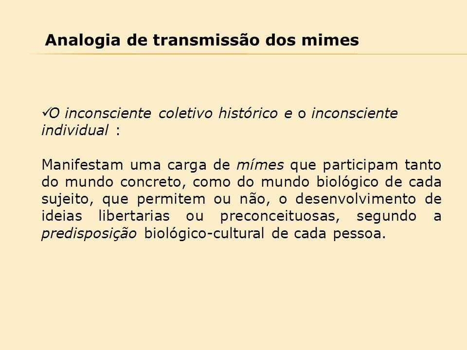 Analogia de transmissão dos mimes O inconsciente coletivo histórico e o inconsciente individual : Manifestam uma carga de mímes que participam tanto d