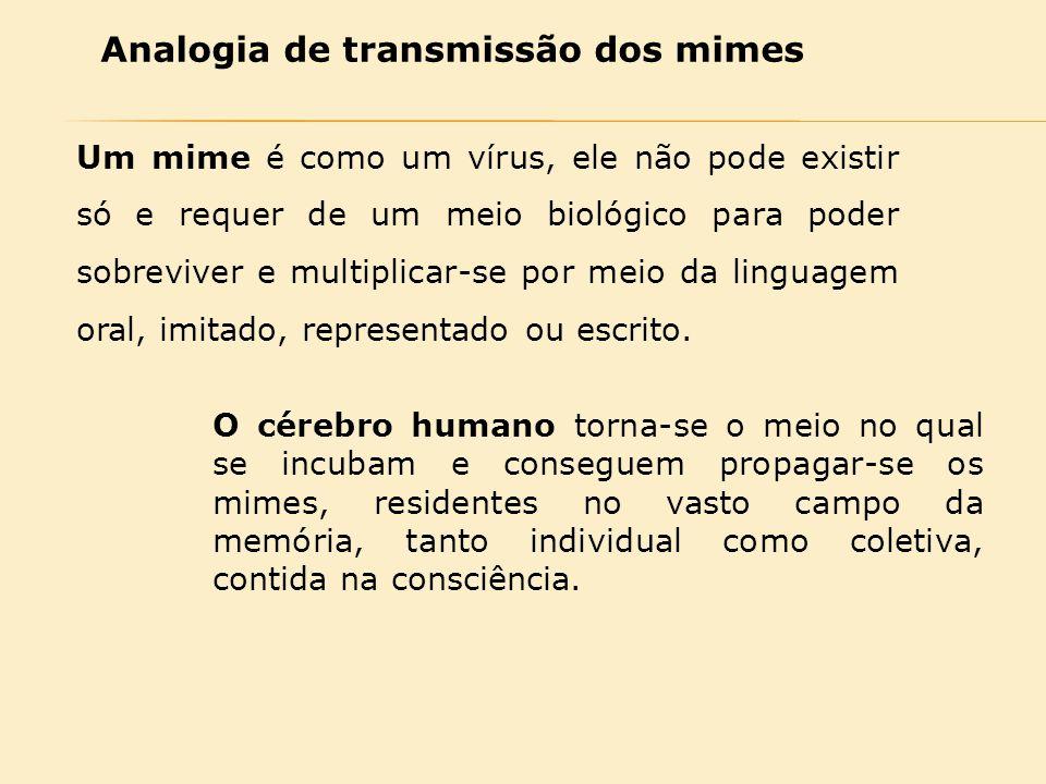 Analogia de transmissão dos mimes Um mime é como um vírus, ele não pode existir só e requer de um meio biológico para poder sobreviver e multiplicar-s