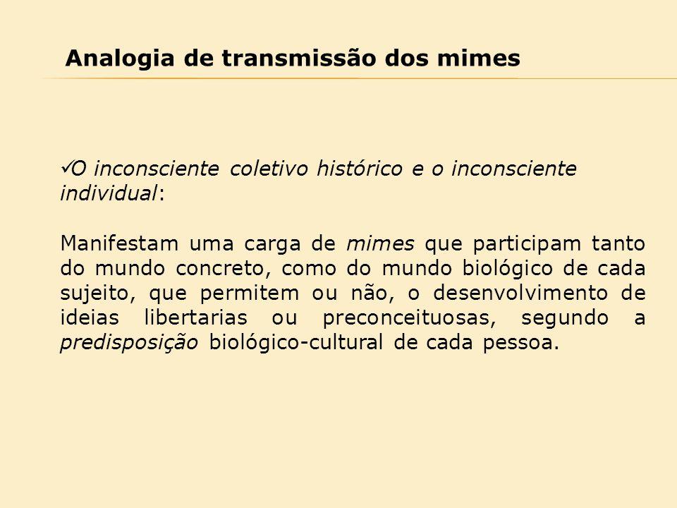 Analogia de transmissão dos mimes O inconsciente coletivo histórico e o inconsciente individual: Manifestam uma carga de mimes que participam tanto do