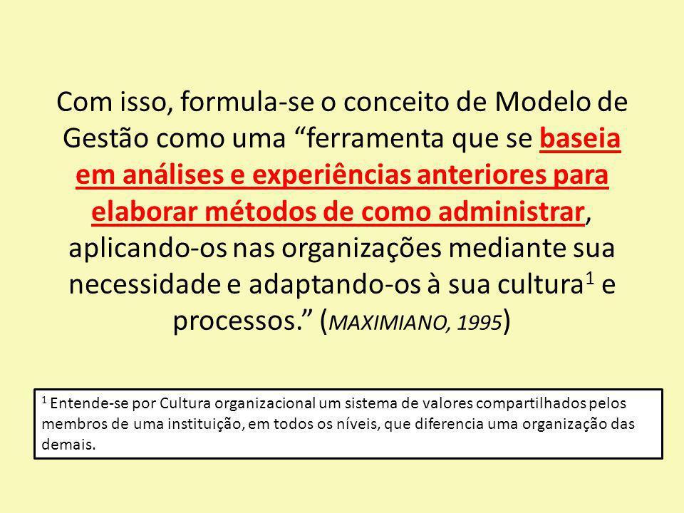 """Com isso, formula-se o conceito de Modelo de Gestão como uma """"ferramenta que se baseia em análises e experiências anteriores para elaborar métodos de"""