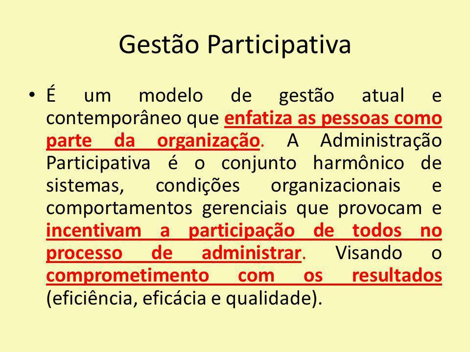 Gestão Participativa É um modelo de gestão atual e contemporâneo que enfatiza as pessoas como parte da organização. A Administração Participativa é o