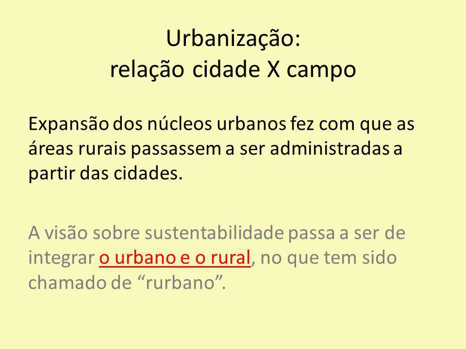 Urbanização: relação cidade X campo Expansão dos núcleos urbanos fez com que as áreas rurais passassem a ser administradas a partir das cidades