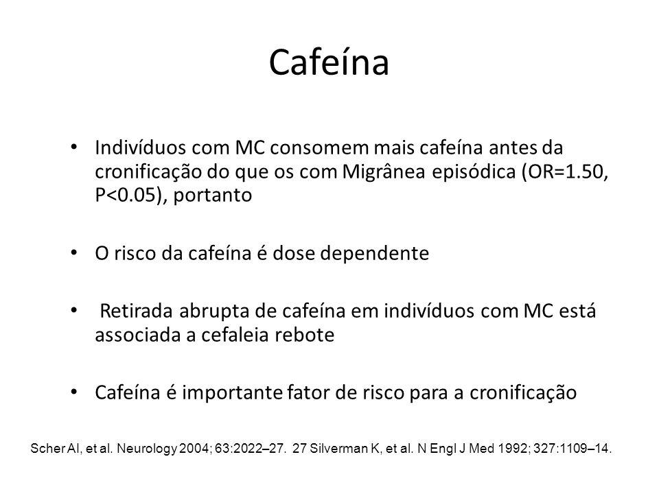 Cafeína Indivíduos com MC consomem mais cafeína antes da cronificação do que os com Migrânea episódica (OR=1.50, P<0.05), portanto O risco da cafeína é dose dependente Retirada abrupta de cafeína em indivíduos com MC está associada a cefaleia rebote Cafeína é importante fator de risco para a cronificação Scher AI, et al.