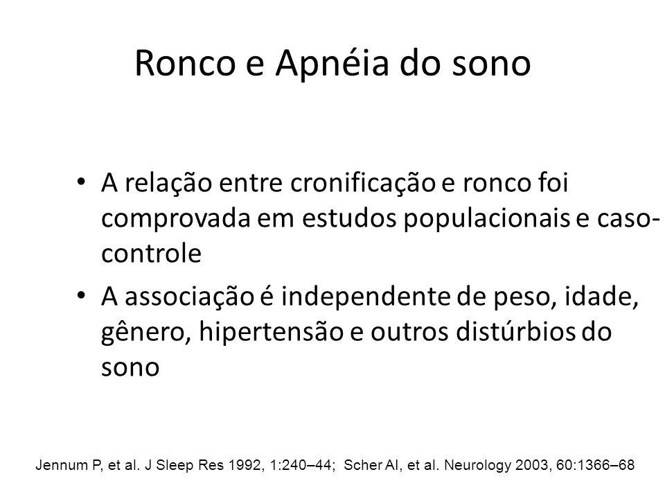 Ronco e Apnéia do sono A relação entre cronificação e ronco foi comprovada em estudos populacionais e caso- controle A associação é independente de pe