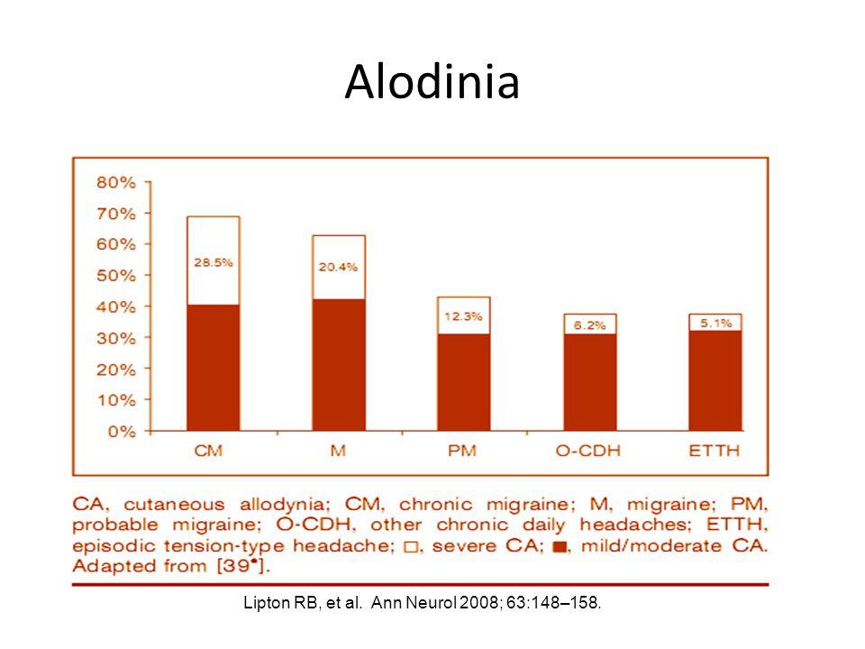 Alodinia Lipton RB, et al. Ann Neurol 2008; 63:148–158.