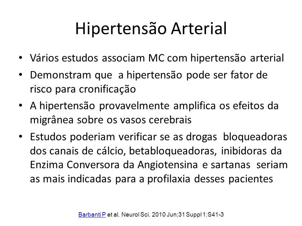 Hipertensão Arterial Vários estudos associam MC com hipertensão arterial Demonstram que a hipertensão pode ser fator de risco para cronificação A hipe