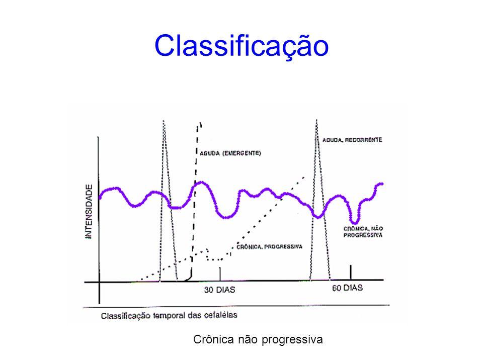 Classificação Crônica progressiva