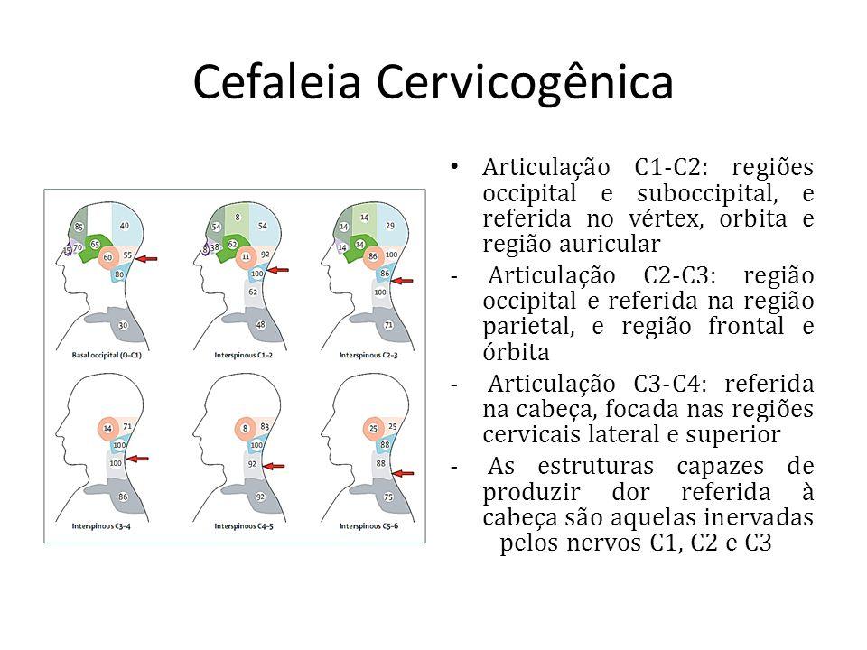 Cefaleia Cervicogênica Articulação C1-C2: regiões occipital e suboccipital, e referida no vértex, orbita e região auricular - Articulação C2-C3: região occipital e referida na região parietal, e região frontal e órbita - Articulação C3-C4: referida na cabeça, focada nas regiões cervicais lateral e superior - As estruturas capazes de produzir dor referida à cabeça são aquelas inervadas pelos nervos C1, C2 e C3