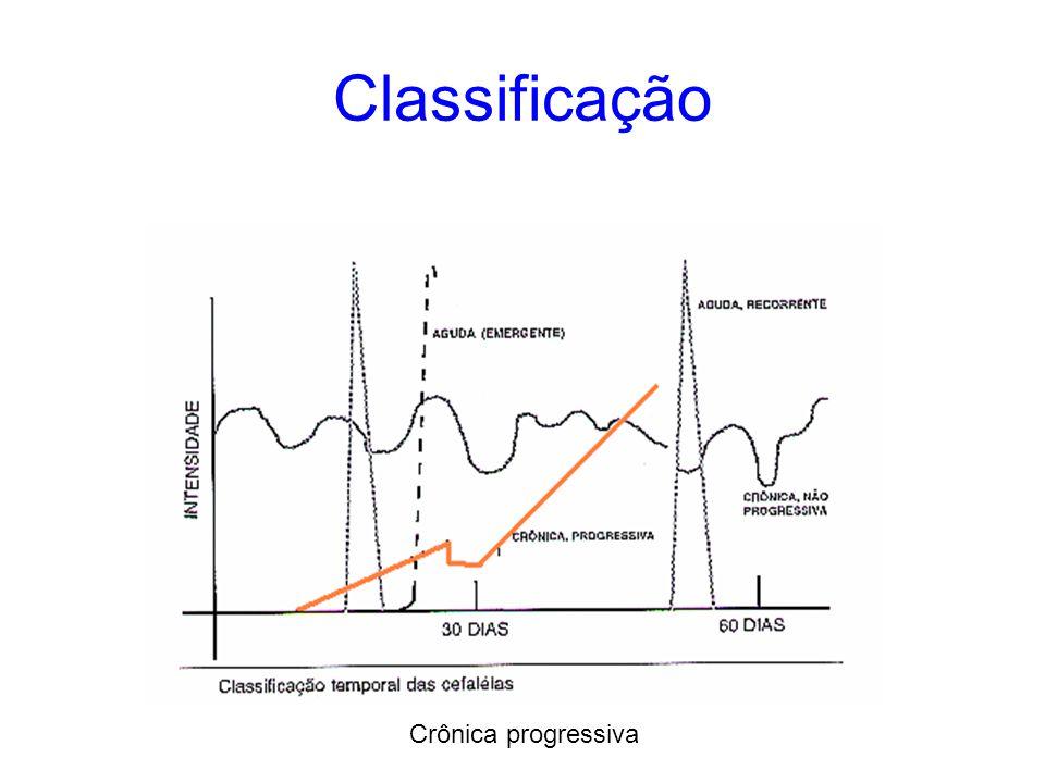7.1 Pressão intracraniana elevada Cefaléia de perfil crescente no tempo, por 3 meses ou menos Papiledema Paralisia do VI nervo craniano Aumento da pressão intracraniana medida por punção liquórica ou demostrada por exames de imagem