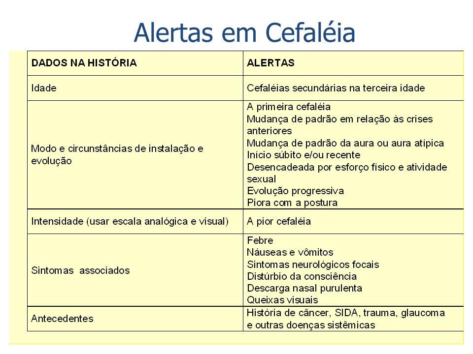 Alertas em Cefaléia  História de câncer ou AIDS  Meningite Abscesso cerebral Tumores primários ou metastáticos  Exames laboratoriais  Exame de LCR  Neuroimagem