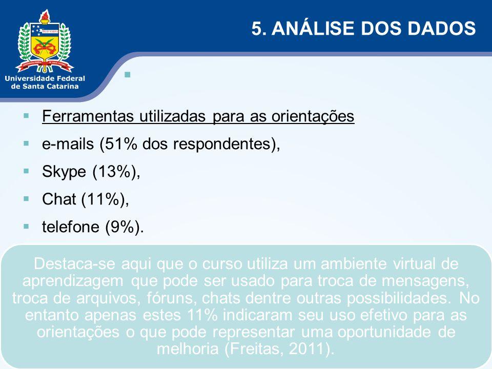   Ferramentas utilizadas para as orientações  e-mails (51% dos respondentes),  Skype (13%),  Chat (11%),  telefone (9%).