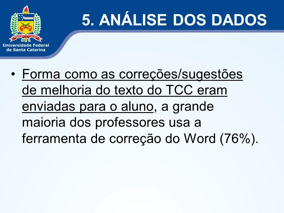 5. ANÁLISE DOS DADOS Forma como as correções/sugestões de melhoria do texto do TCC eram enviadas para o aluno, a grande maioria dos professores usa a