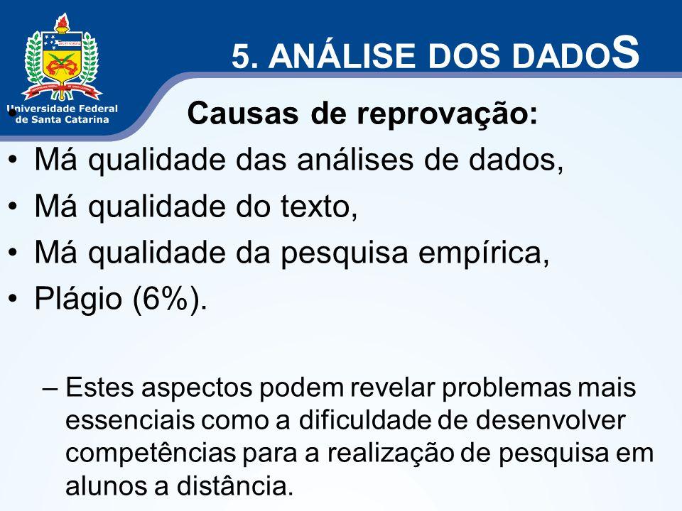 5. ANÁLISE DOS DADO S Causas de reprovação: Má qualidade das análises de dados, Má qualidade do texto, Má qualidade da pesquisa empírica, Plágio (6%).