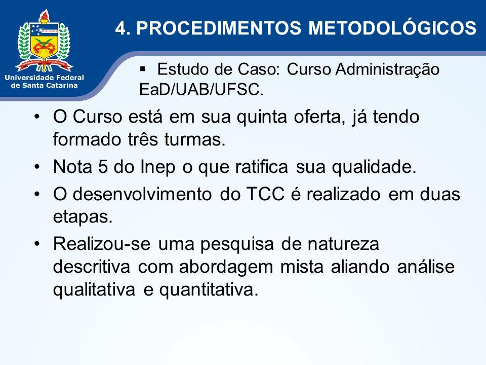 4.PROCEDIMENTOS METODOLÓGICOS Trata-se de um estudo transversal - 2013-1.
